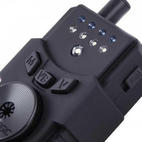 Système de détection Custom SMX MKII Prologic